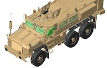 Tactical Vehicle C4ISR Engineering